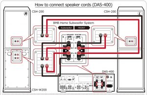 Speaker Connection of Premium Package_cs4