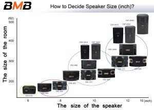 bmb-speaker-chart